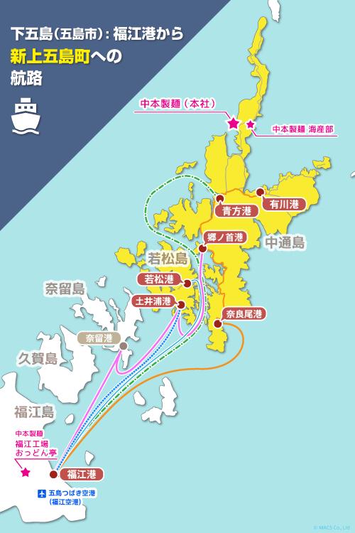 下五島(五島市)福江港から、新上五島町への航路図。福江からお越しの際に、中本製麺まで陸路で一番近い港は青方港ですが、車での移動時間も含めると最短は奈良尾港に到着するジェットフォイルで、福江から80分で中本製麺に到着します。