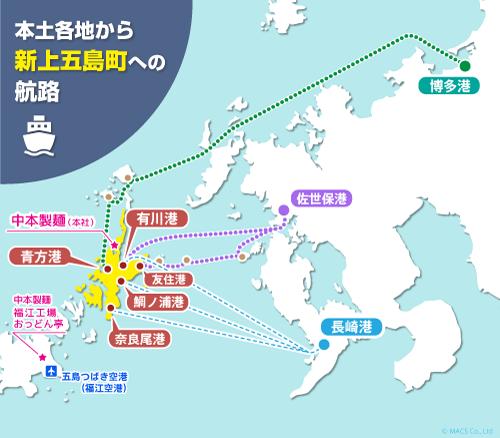 本土から新上五島町各港への航路図。福岡の博多港、長崎の佐世保港・長崎港の3つの港から船が出ています。